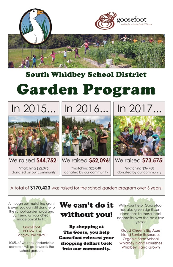 SGP Goosefoot summary Poster copy | South Whidbey School Farms